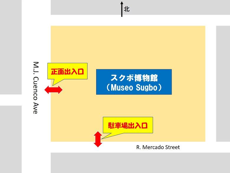 「スクボ博物館」駐車場入口について